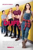 The Duff Quotes