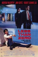 Less Than Zero Quotes