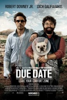 Due Date Quotes